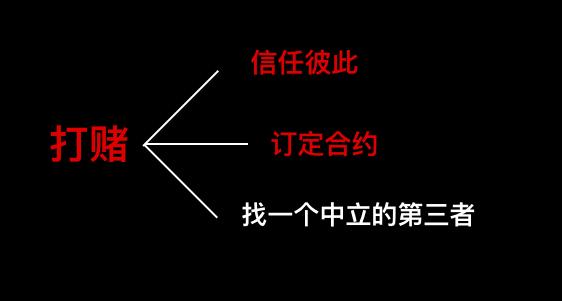 信阳网站,软件开发,信阳区块链